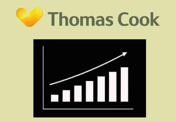 Thomas cook forex mumbai