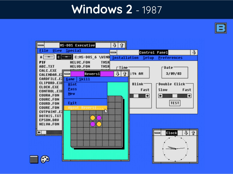 History Of Windows: 34 Years of Transformation | Windows 1 0 to Win10