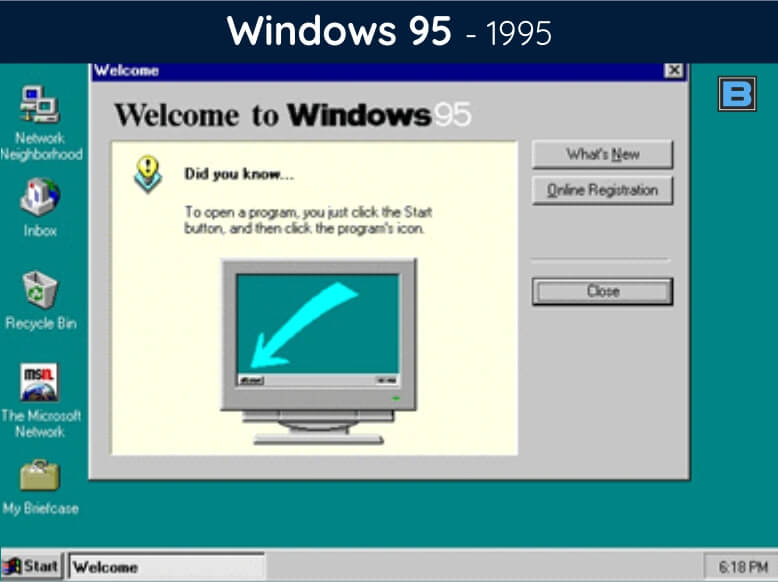 History Of Windows: 34 Years of Transformation | Windows 1 0
